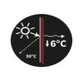 Confort thermique: Abaisse la température jusqu'à 6°C
